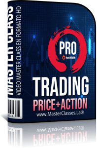 Trading Price Action